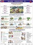 Basic English IV. DUO + 10 db ajándék tanulói munkalap