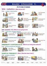 Basic English V. DUO + 10 db ajándék tanulói munkalap