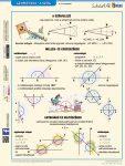 Geometria - a szög tabló + 10 db tanulói munkalap