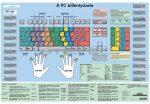A PC billentyűzet (kétoldalas falitabló)