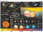 A Föld és a Naprendszer DUO