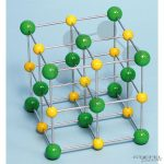 Nátrium-klorid kristályrács modellje II.