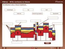 iDoctum Afrika földrajza - Tipikus tájak