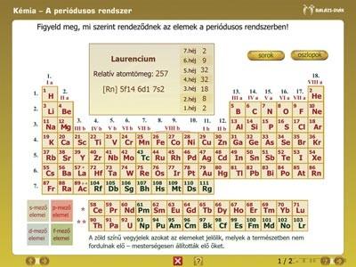 iDoctum Anyagszerkezet - Kémia