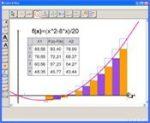 Cabri II Plus síkgeometriai oktatóprogram