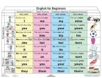 English for Beginners + munkaoldal tanulói munkalap