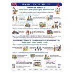Basic English VI. DUO