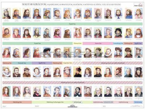 Magyar királyok tabló