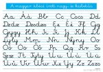 A magyar ABC írott nagy- és kisbetűi