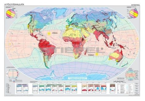 A Föld éghajlata