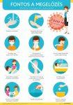 A koronavírus fertőzés megelőzése