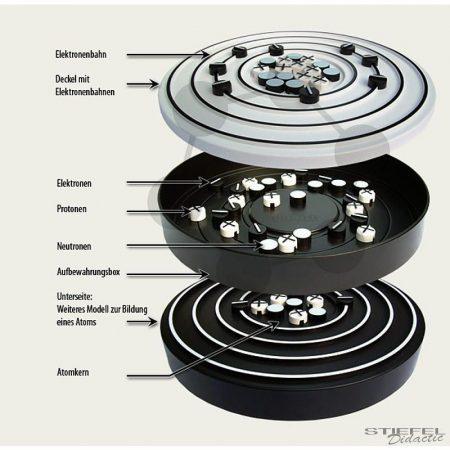 Interaktív atommodell, Bohr-féle (Tanulói modell)