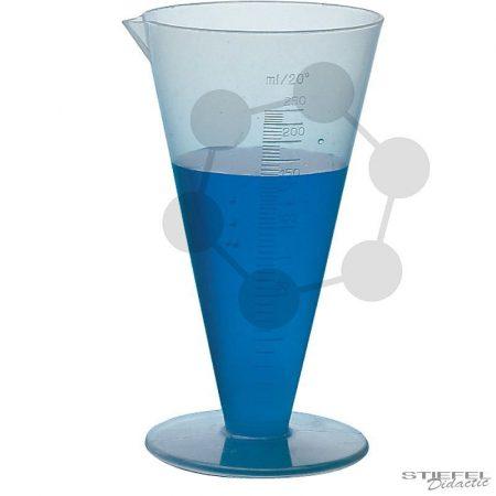 Reagens csésze, AR-Üveg