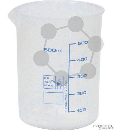 Mérőpohár, Griffin PP, ISO 7056, 250 ml