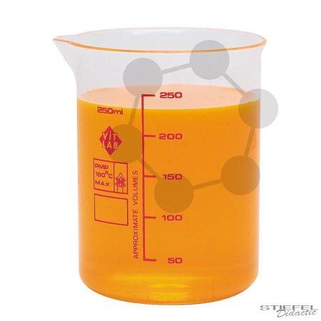 Mérőpohár TPX® (PMP), 250 ml