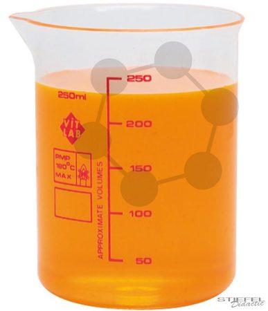 Mérőpohár TPX® (PMP), 50 ml