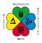 STEM és STEAM
