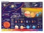 Földrajzi-térképészeti alapismeretek, csillagászat